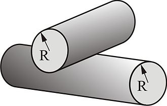 Contact mechanics - Contact between two crossed cylinders of equal radius.