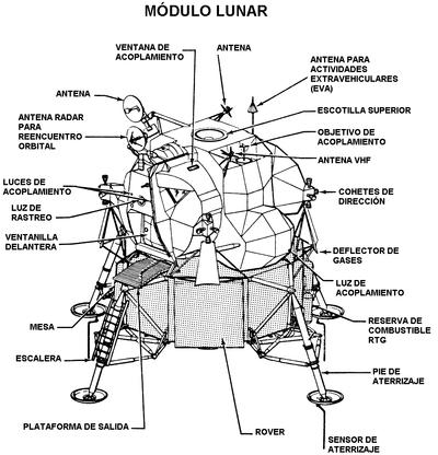 Diagrama del Módulo Lunar