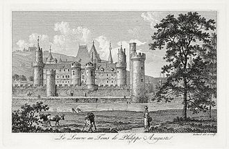 Louvre Castle - The castle from the south and Seine river around the year 1200, as imagined on an etching from c. 1800.