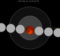 Lunar eclipse chart close-1924Feb20.png