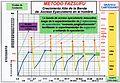 Método Fazsufu - Crecimiento alto del ancho de la banda de acceso eyaculatorio en el hombre.jpg