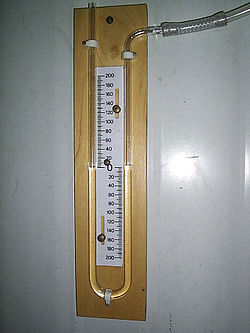 Mil metro columna de agua wikipedia la enciclopedia libre for Manometro para medir presion de agua