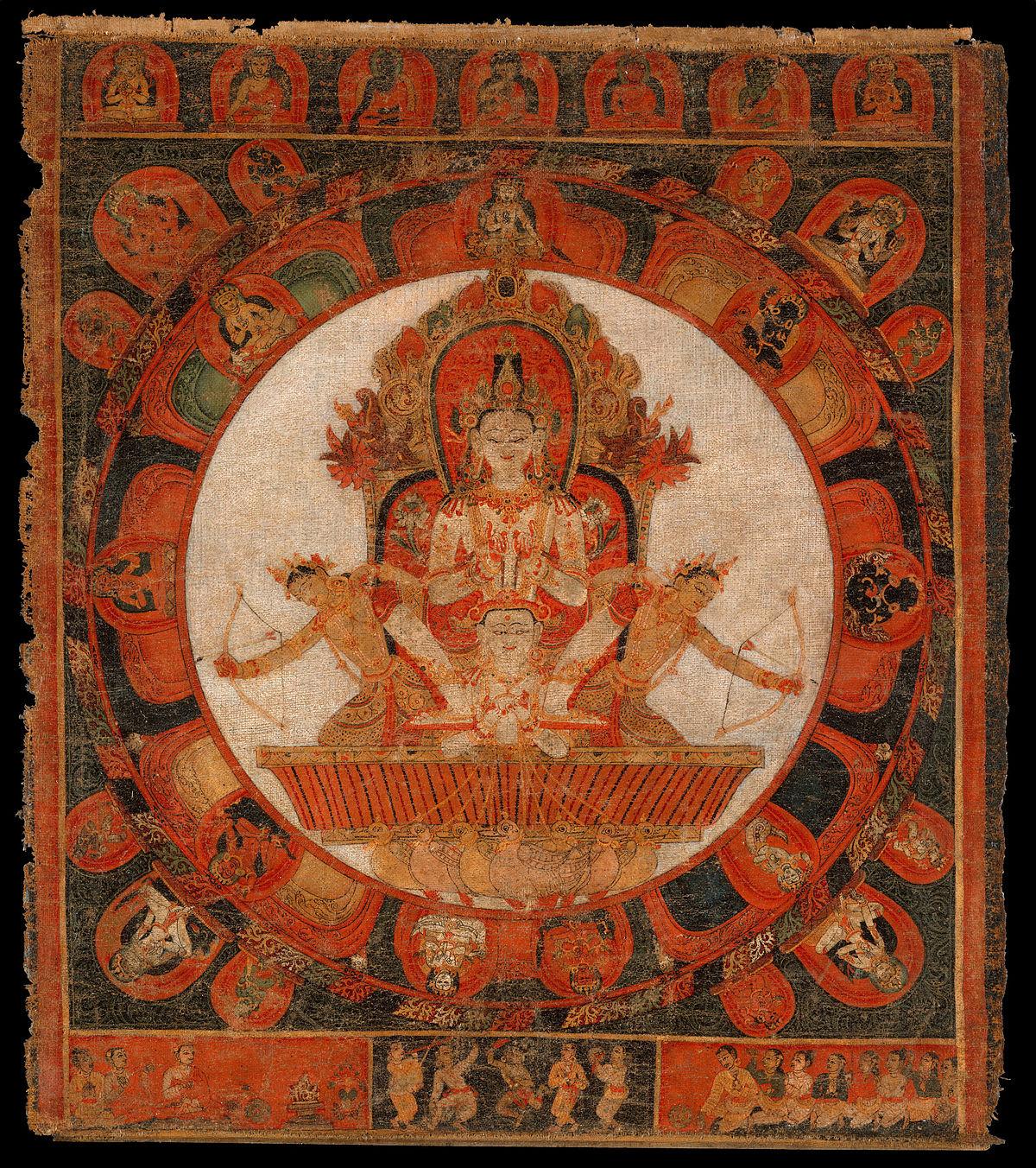 Crafts Of Tibet