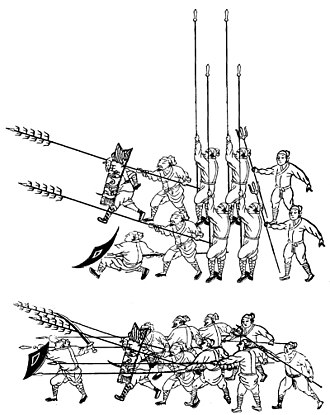 Jixiao Xinshu - Qi Jiguang's 'mandarin duck formation' in standby and combat. It consisted of two teams of five, one leader, and one porter. Each team consisted of one swordsman who was the leader, one wolf brush soldier, two pikemen, and one trident soldier.