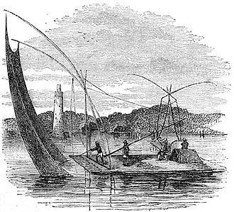 History of Manila - Manila fishermen, early 1800s. Original caption: Pêcheurs de Manille. From Aventures d'un Gentilhomme Breton aux iles Philippines by Paul de la Gironière, published in 1855.