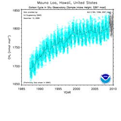 MÉTHANE: L'ALARME OUBLIÉE dans RECHAUFFEMENT CLIMATIQUE 250px-Methane-2009