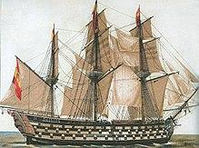 Capital ship - Wikipedia