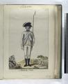 Navarra, 1705. (1797) (NYPL b14896507-87777).tiff