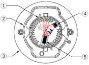 Optischer Rauchmelder1: Optische Kammer mit Labyrinth 2: Halter für Labyrinth3: Gehäuse 4: Fotodiode (Empfänger)5: Infrarot-LED