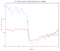 PIA00844 NIMS spectra-ko.png