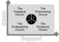 Parker's Ecumenical Typology Infographic.tif