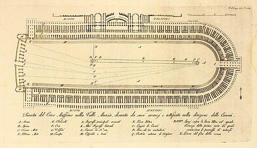 Pianta del Circo Massimo... (19723585979)