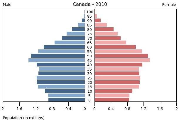 Pyramideca2010
