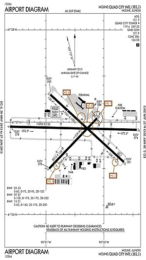 Quad City International Airport - Quad City International Airport Diagram