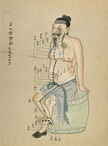 File:Qigong exercise to treat involuntary seminal emission Wellcome L0038902.jpg