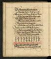 Rechenbuch Reinhard 011.jpg