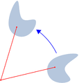 Rotation illustration.png