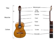 cordes de guitare folk