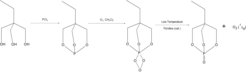 Scheme for preparing singlet oxygen via phosphite ozonides.png