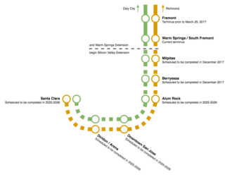 Silicon Valley BART extension - Planned extension of BART into Silicon Valley