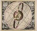 Solis circa orbem Terrarum spiralis revolutio - CBT 5870137.jpg