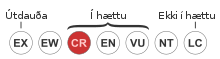 Status iucn3.1 CR-is.svg