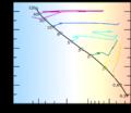 Stellar evolutionary tracks.png