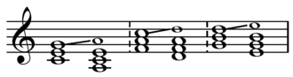 Diatonic function - Major T, S, D, and parallels