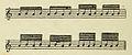 Trilles, leçon, 62, Huet, jeu du violon, 1880.jpg
