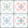 Trionic subgroups of tetrahedral symmetry stereographic projection.png