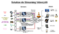 VLC-streaming (fr).PNG