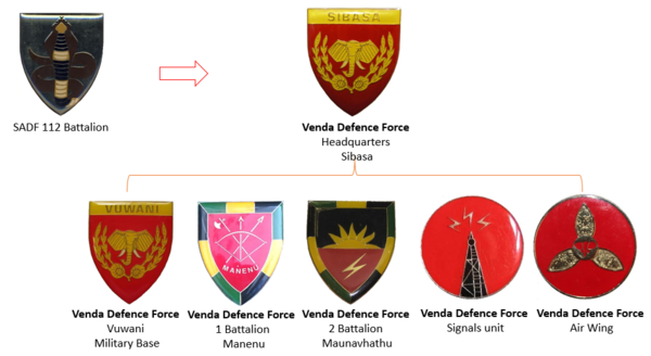 Venda Defence Force insignia