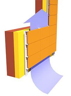 Rainscreen form of exterior wall cladding