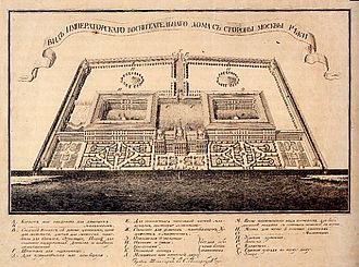 Moscow Orphanage - Karl Blank's plans for the Orphanage, 1760s