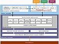 Windows Architecture foto no exif (1).jpg