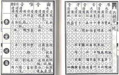 tabella di 23 colonne e 16 righe, con caratteri cinesi in alcune celle