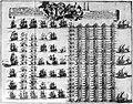 Ледовый поход Балтийского флота в 1710.jpg