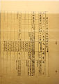 廣州市名勝古蹟古物調查表1.jpg
