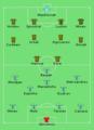 300px Botev vs Ludogorets 15 05 2014.png