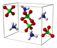 Ammonium-perchlorate-unit-cell-3D-balls-B.png