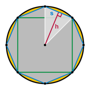 Archimedes circle area proof - inscribed polygons.png