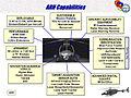 Bell ARH capabilities.jpg