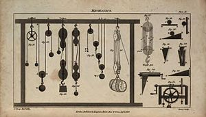 British Encyclopaedia - Image: British Encyclopaedia, 1809 Vol 4, Plate II on Mechanics