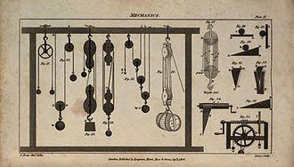 British Encyclopaedia - Image: British Encyclopaedia, 1809 Vol 4, Plate II on Mechanics
