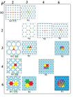Complex apeirogon chart2.png