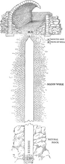 Pozo de Jacob - Wikipedia, la enciclopedia libre