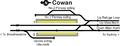 Cowan trackplan.png