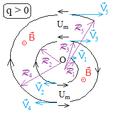Cyclotron - bis.png