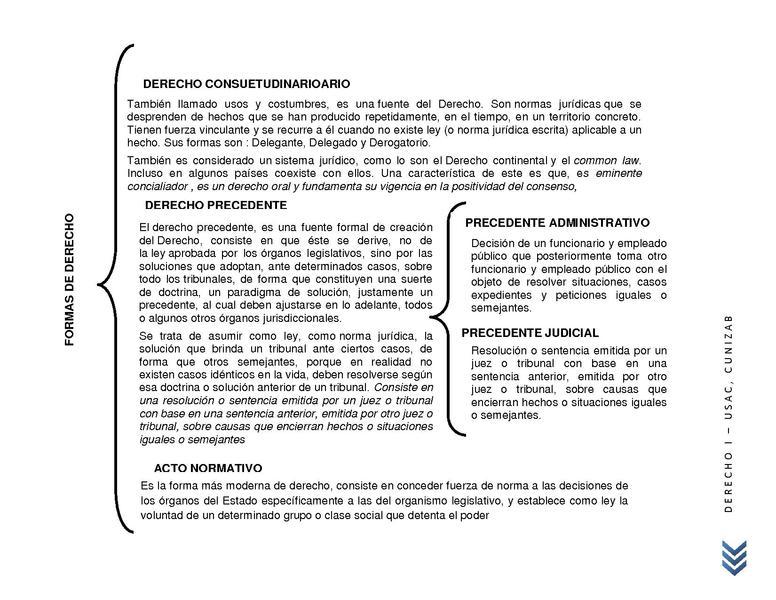 Description DIFERENTES FORMAS DE ESTADO Y FORMAS DE DERECHO - USAC.pdf
