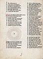 De natuurkunde van het geheelal by Gheraert van Lienhout - part of Der naturen bloeme - KB KA 16 - 020v.jpg